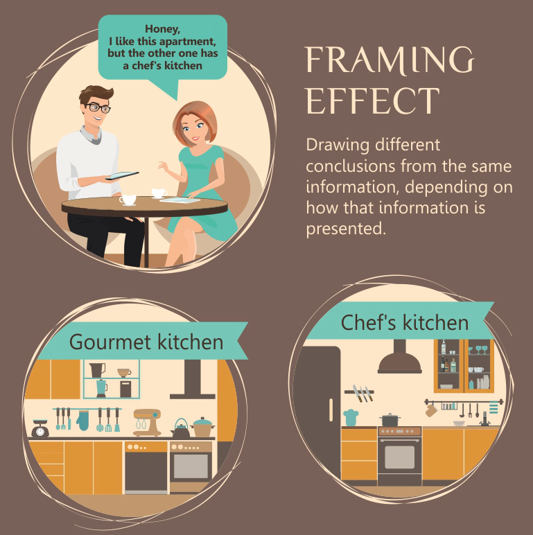 framing bias definition | Allframes5.org